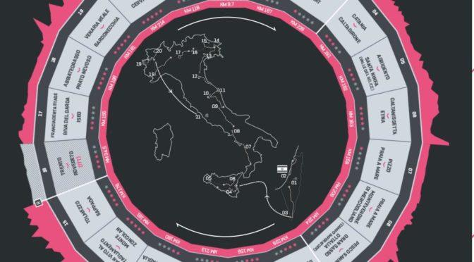 I vini del Giro d'Italia 2018: 21. Finale i Roma