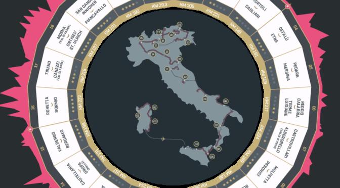 I vini di Giro d'Italia 2017. 7. etappe: Castrovillari — Alberobello (Valle d'Itria)