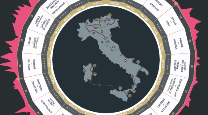 I vini di Giro d'Italia 2017. 6. etappe: Reggio Calabria — Terme Luigiane